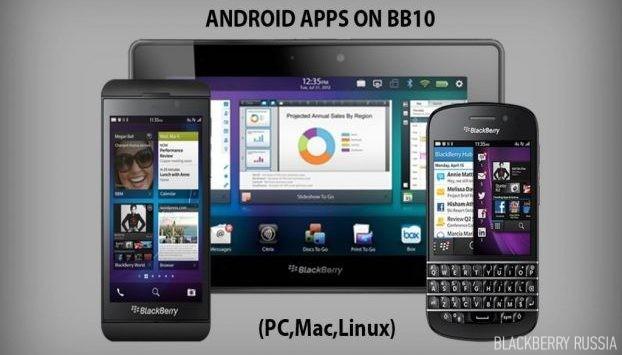 Обзор приложений для Blackberry OS 10